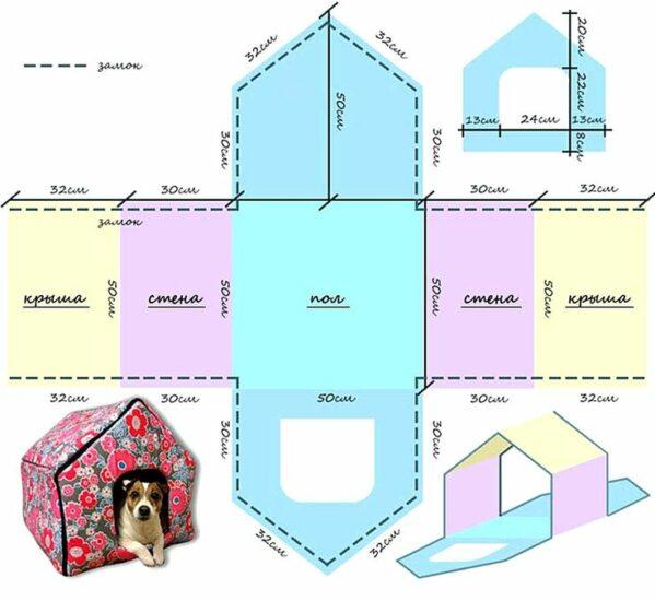 как сделать будку для собаки из паролона